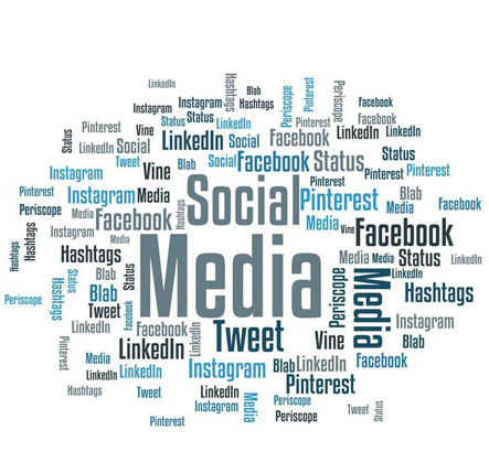 Social Media Content Strategy Channels